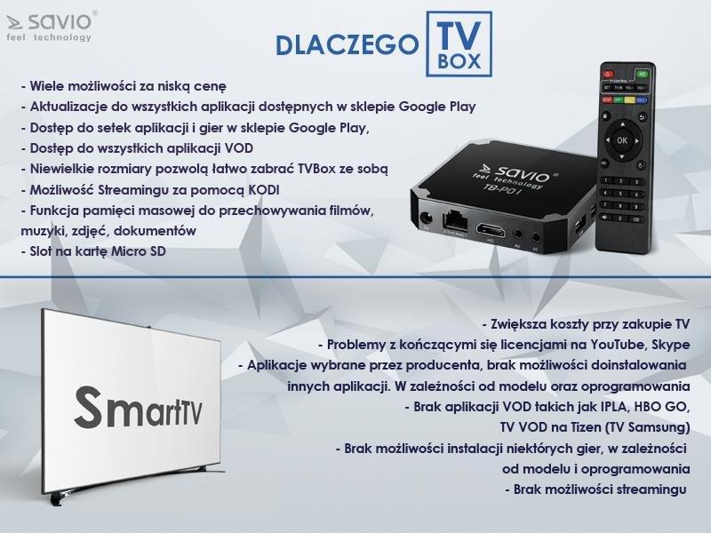 4236d7fd8 SAVIO Smart TV Box Basic One, Android 7.1, HDMI v2.0, WiFi, 4K UHD, 2xUSB,  SD